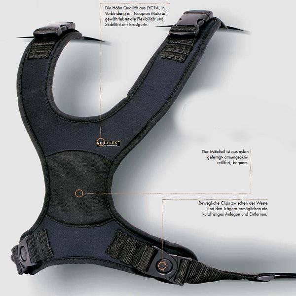 Rollstuhl-Gurtsystem aus Neopren