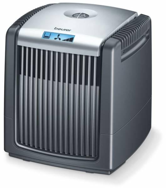 Luftwäscher LW 110 zur Reinigung der Luft