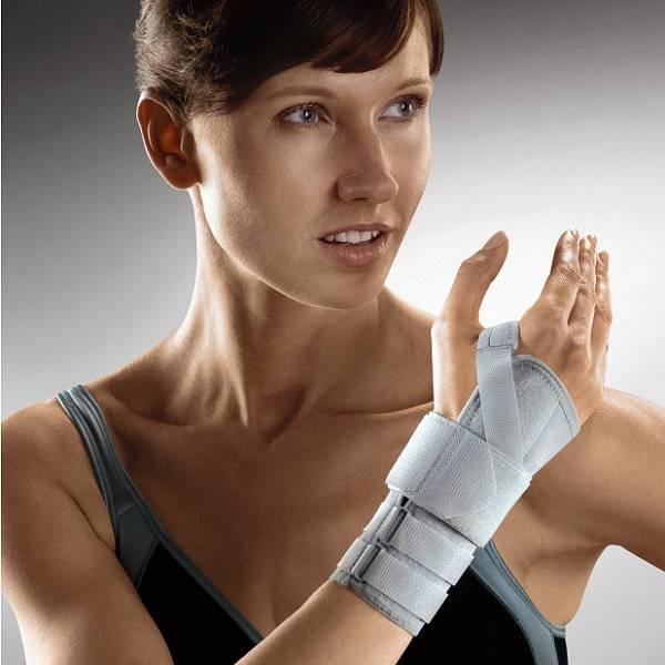 Handgelenkbandage mit Verstärkungsschiene